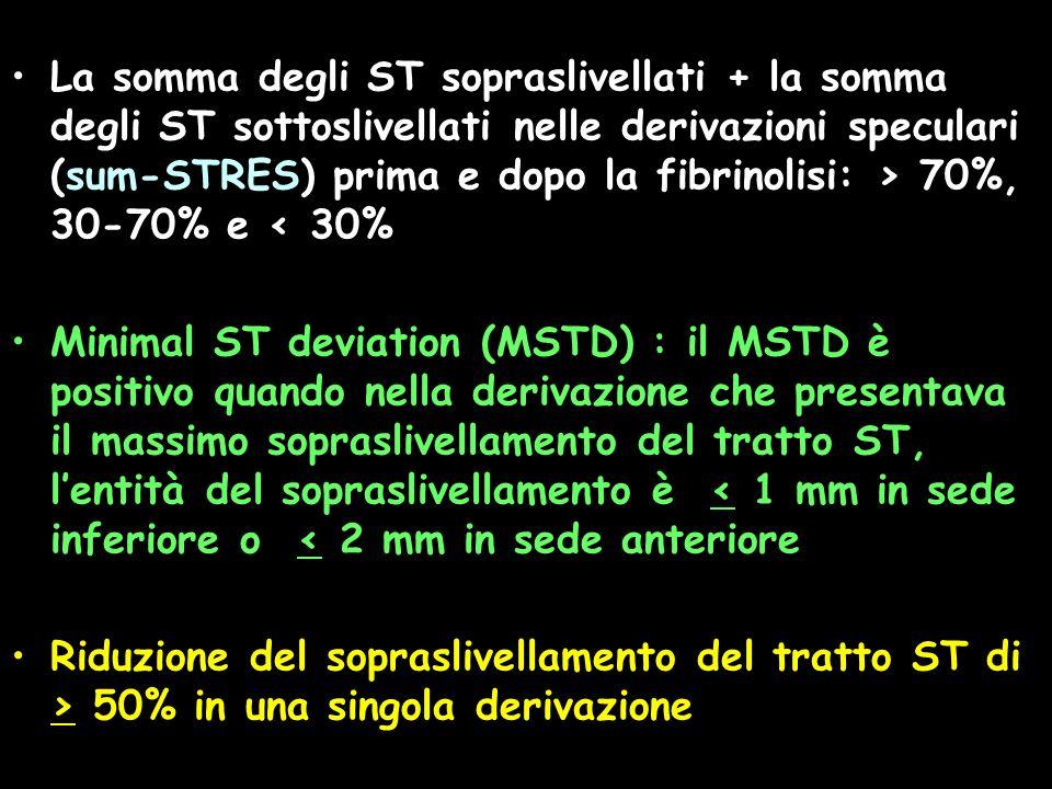 La somma degli ST sopraslivellati + la somma degli ST sottoslivellati nelle derivazioni speculari (sum-STRES) prima e dopo la fibrinolisi: > 70%, 30-70% e < 30%