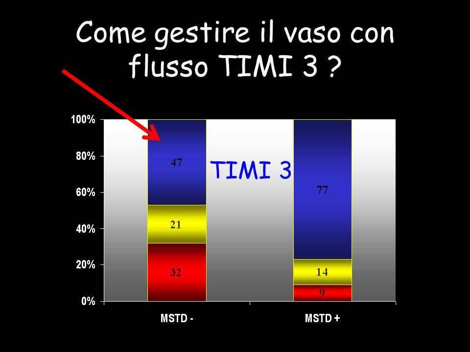 Come gestire il vaso con flusso TIMI 3
