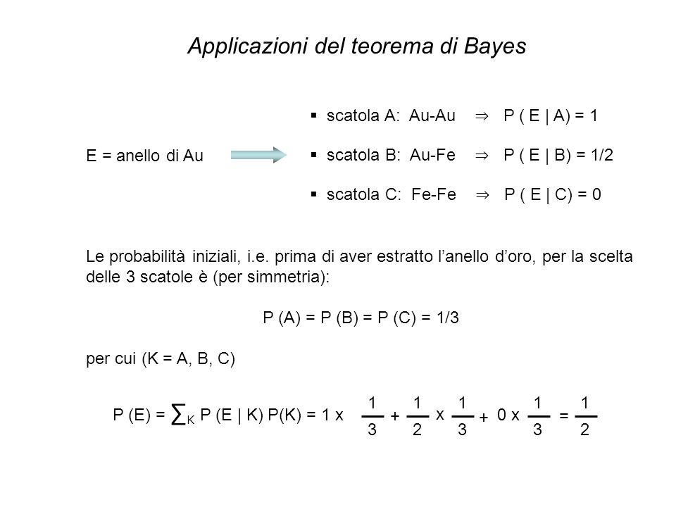 Applicazioni del teorema di Bayes