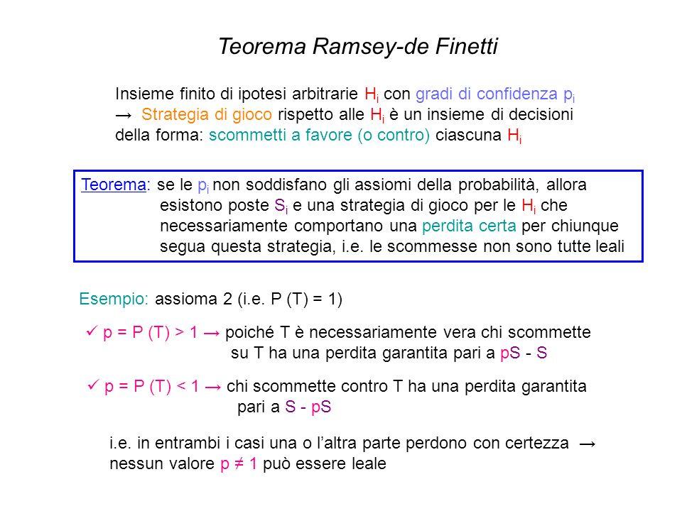 Teorema Ramsey-de Finetti