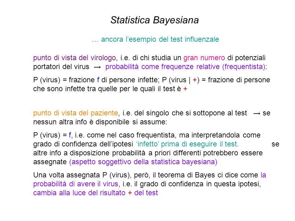 Statistica Bayesiana … ancora l'esempio del test influenzale
