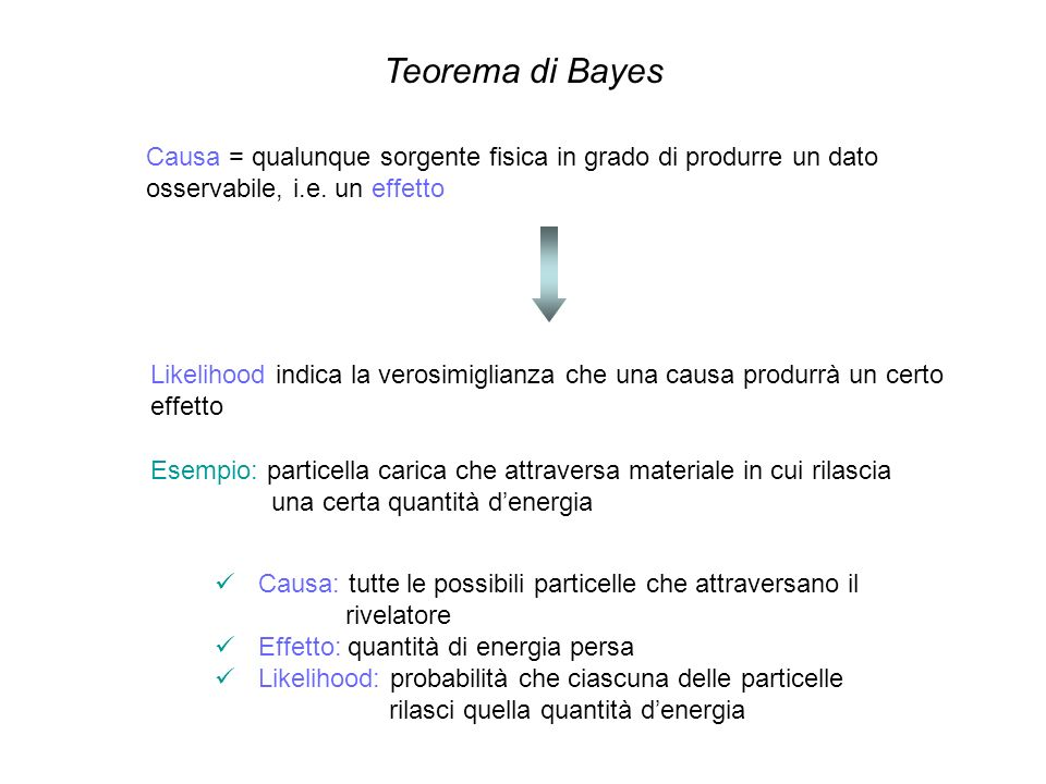 Teorema di Bayes Causa = qualunque sorgente fisica in grado di produrre un dato osservabile, i.e. un effetto.