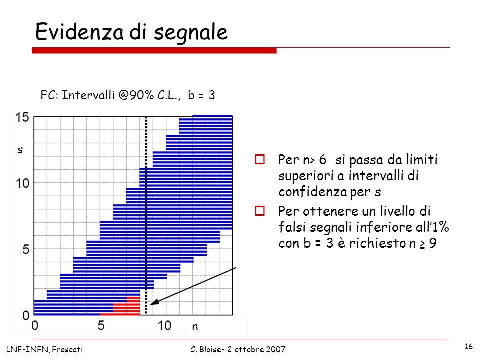 Evidenza di segnale FC: Intervalli @90% C.L., b = 3. s. Per n> 6 si passa da limiti superiori a intervalli di confidenza per s.