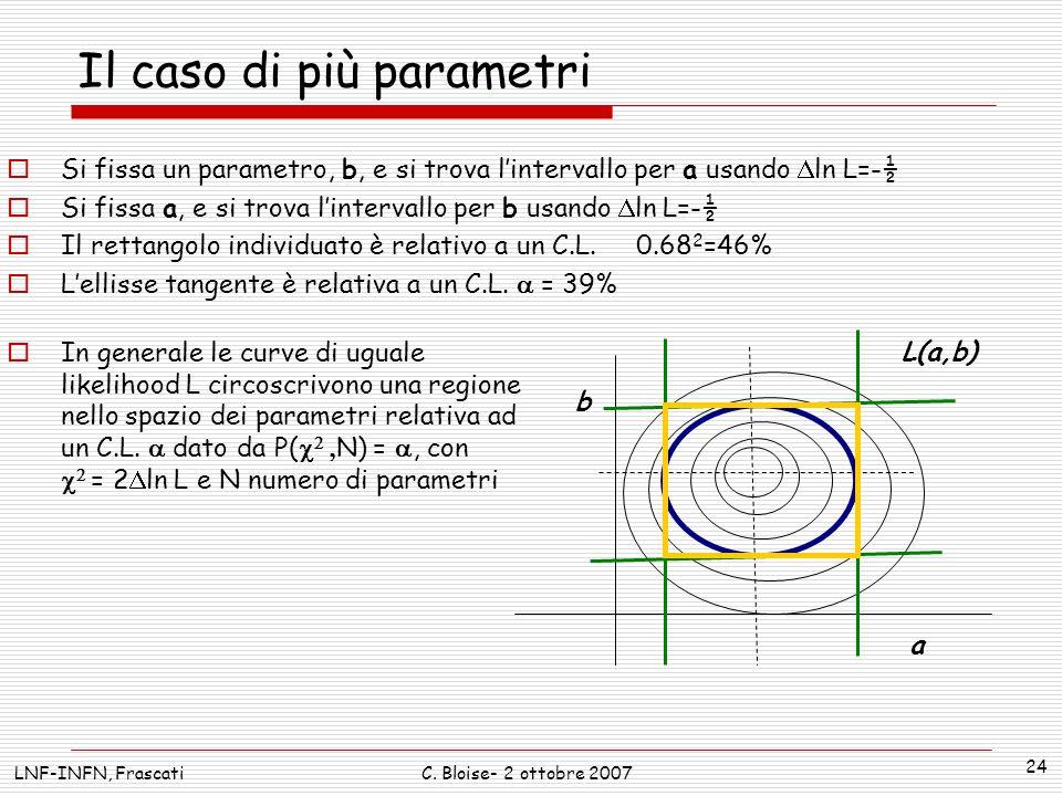 Il caso di più parametri