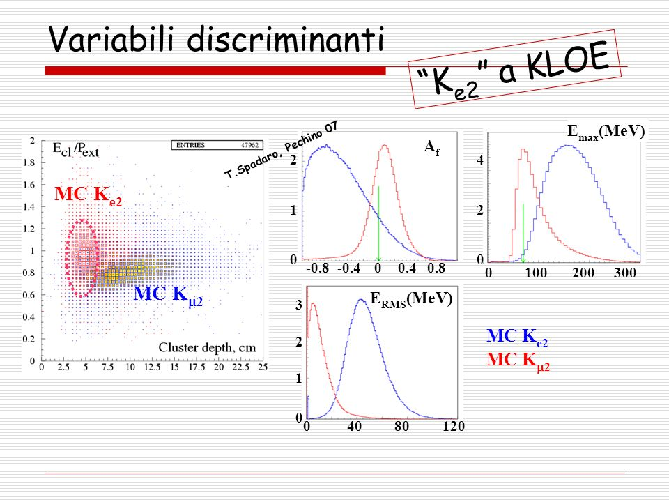 Variabili discriminanti Ke2 a KLOE