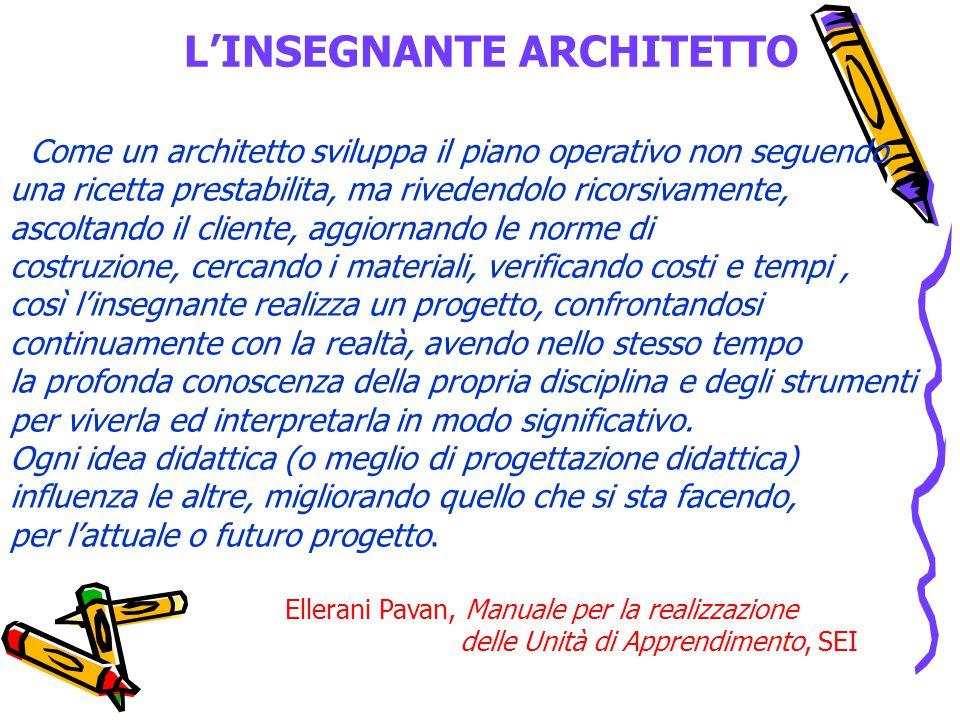 L'INSEGNANTE ARCHITETTO