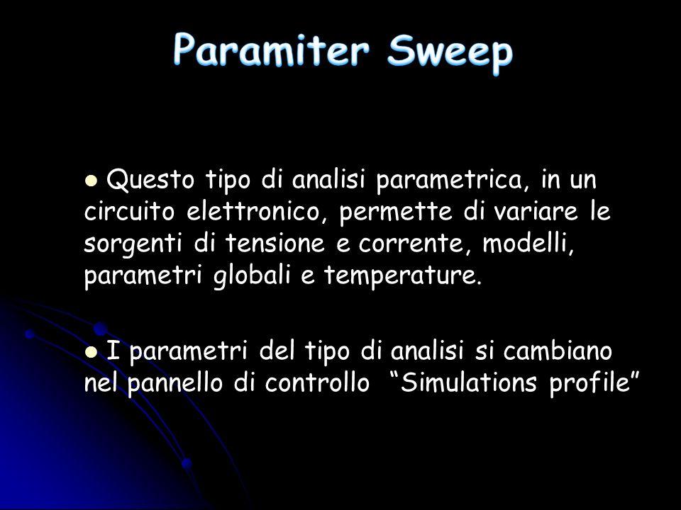 Paramiter Sweep