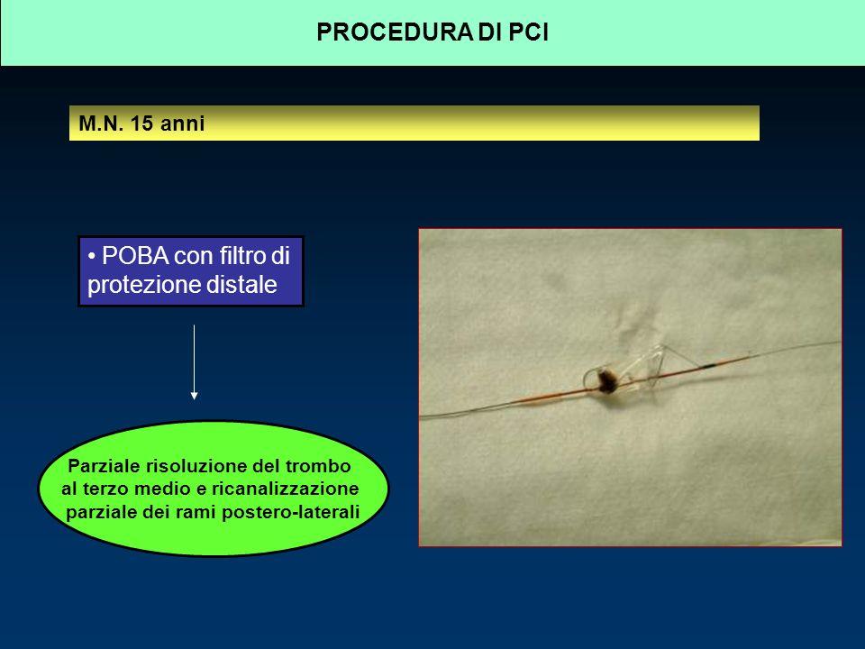 PROCEDURA DI PCI POBA con filtro di protezione distale M.N. 15 anni