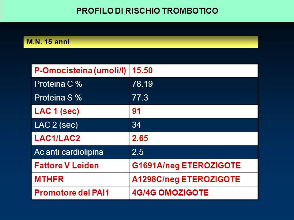 PROFILO DI RISCHIO TROMBOTICO