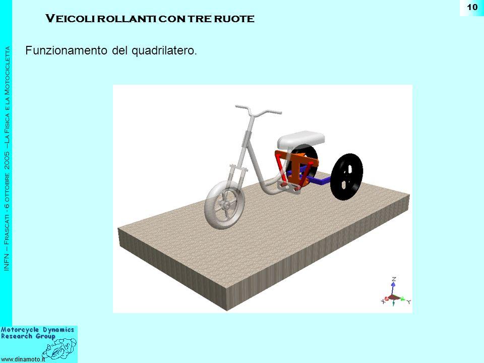 Veicoli rollanti con tre ruote