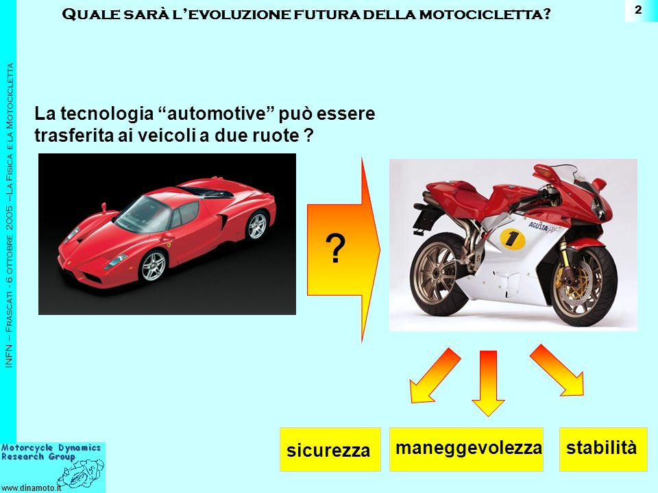 Quale sarà l'evoluzione futura della motocicletta