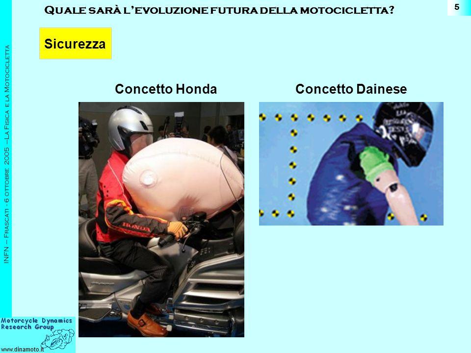 Sicurezza Concetto Honda Concetto Dainese