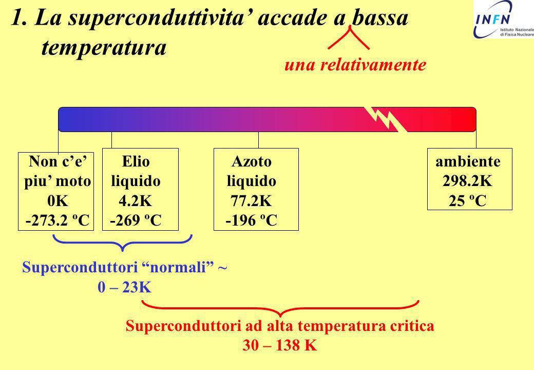 1. La superconduttivita' accade a bassa temperatura