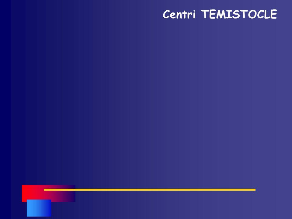 Centri TEMISTOCLE