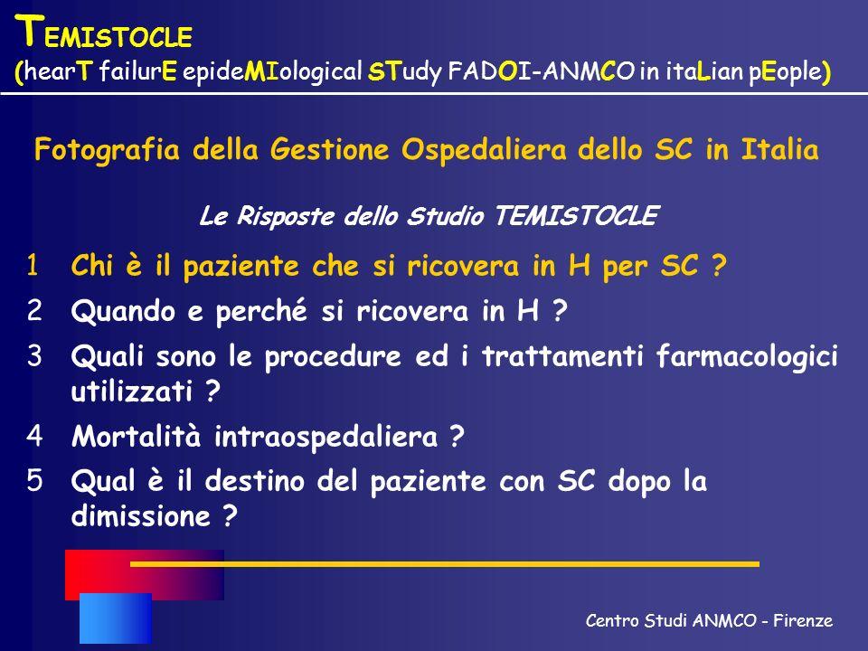 TEMISTOCLE Fotografia della Gestione Ospedaliera dello SC in Italia