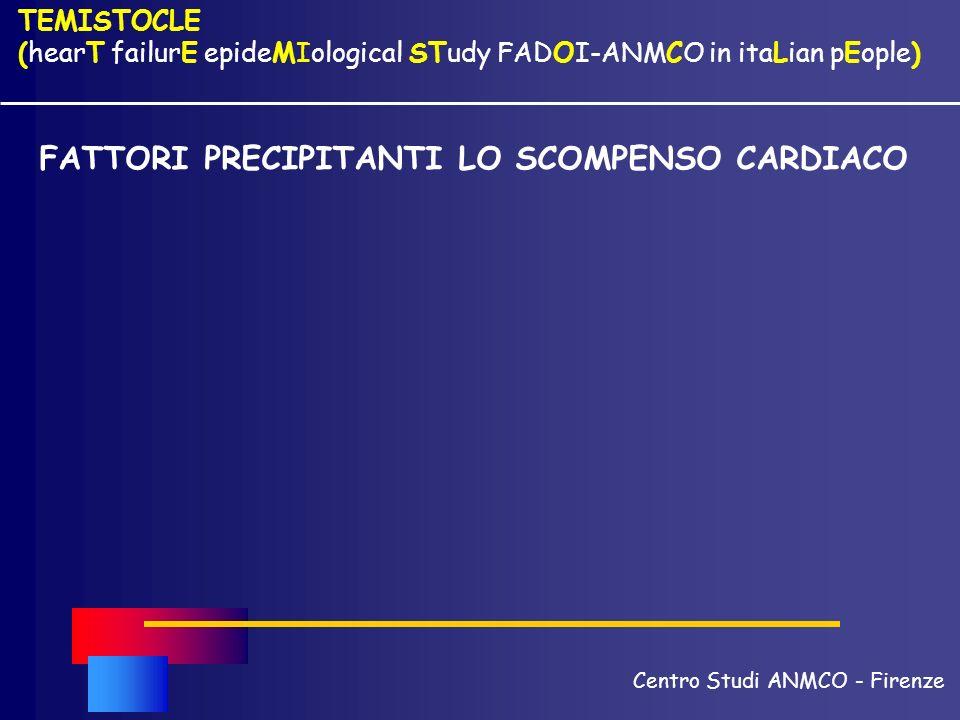 FATTORI PRECIPITANTI LO SCOMPENSO CARDIACO