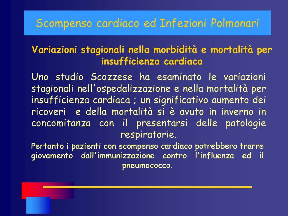 Scompenso cardiaco ed Infezioni Polmonari