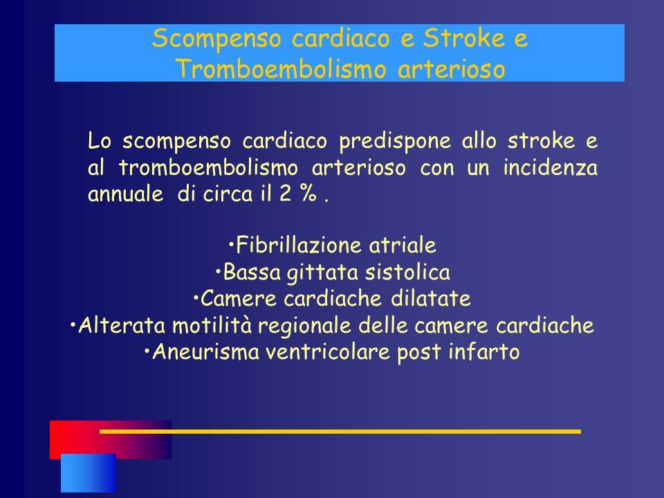 Scompenso cardiaco e Stroke e Tromboembolismo arterioso