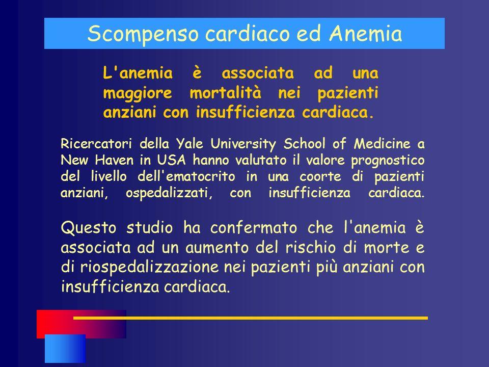 Scompenso cardiaco ed Anemia