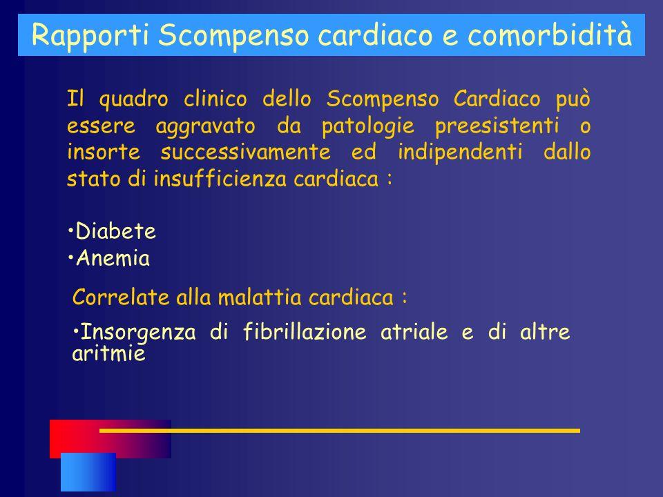 Rapporti Scompenso cardiaco e comorbidità