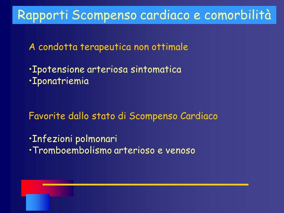 Rapporti Scompenso cardiaco e comorbilità