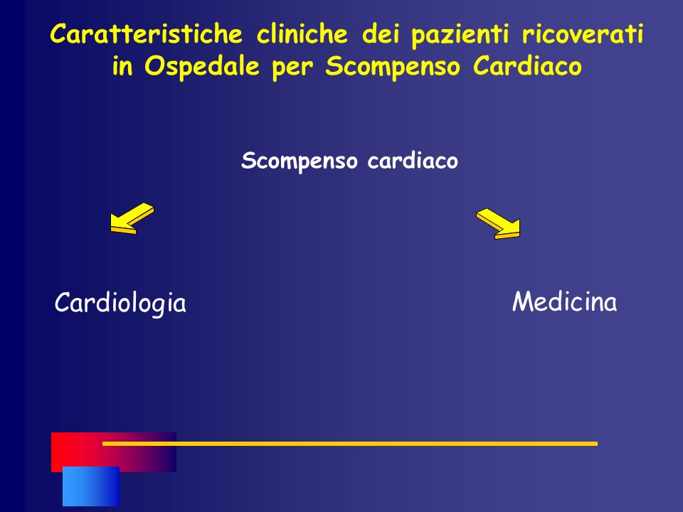 Caratteristiche cliniche dei pazienti ricoverati in Ospedale per Scompenso Cardiaco