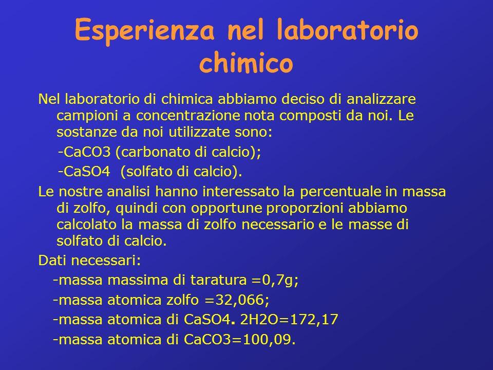 Esperienza nel laboratorio chimico