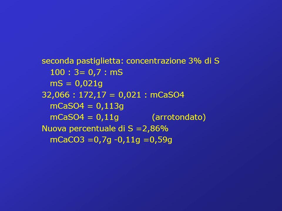 seconda pastiglietta: concentrazione 3% di S