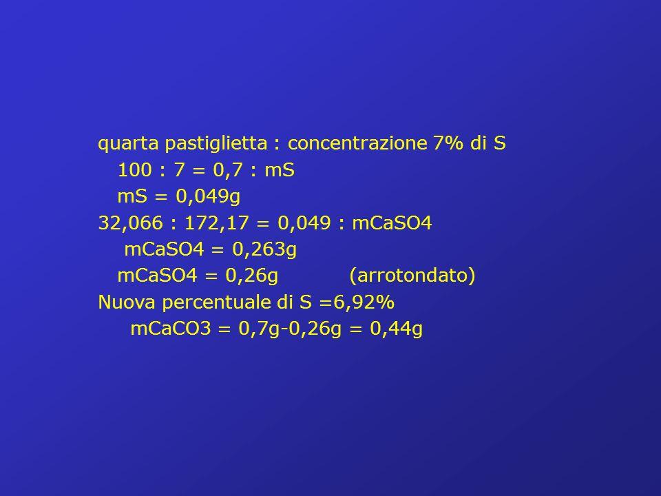quarta pastiglietta : concentrazione 7% di S