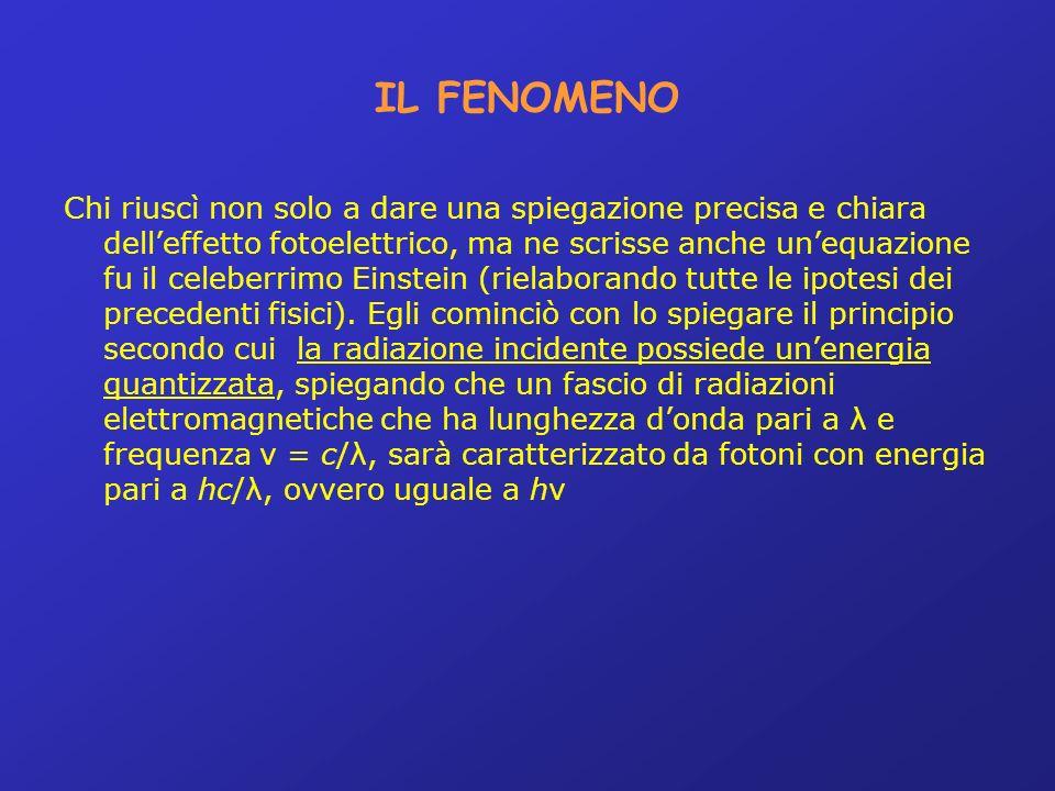 IL FENOMENO
