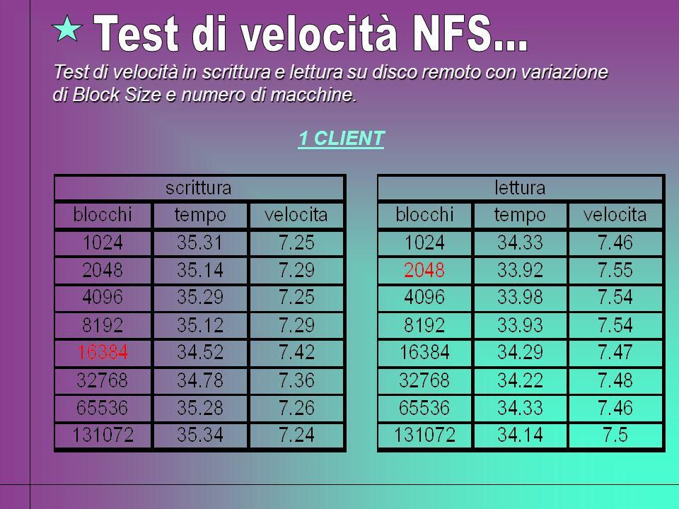 Test di velocità NFS... Test di velocità in scrittura e lettura su disco remoto con variazione di Block Size e numero di macchine.