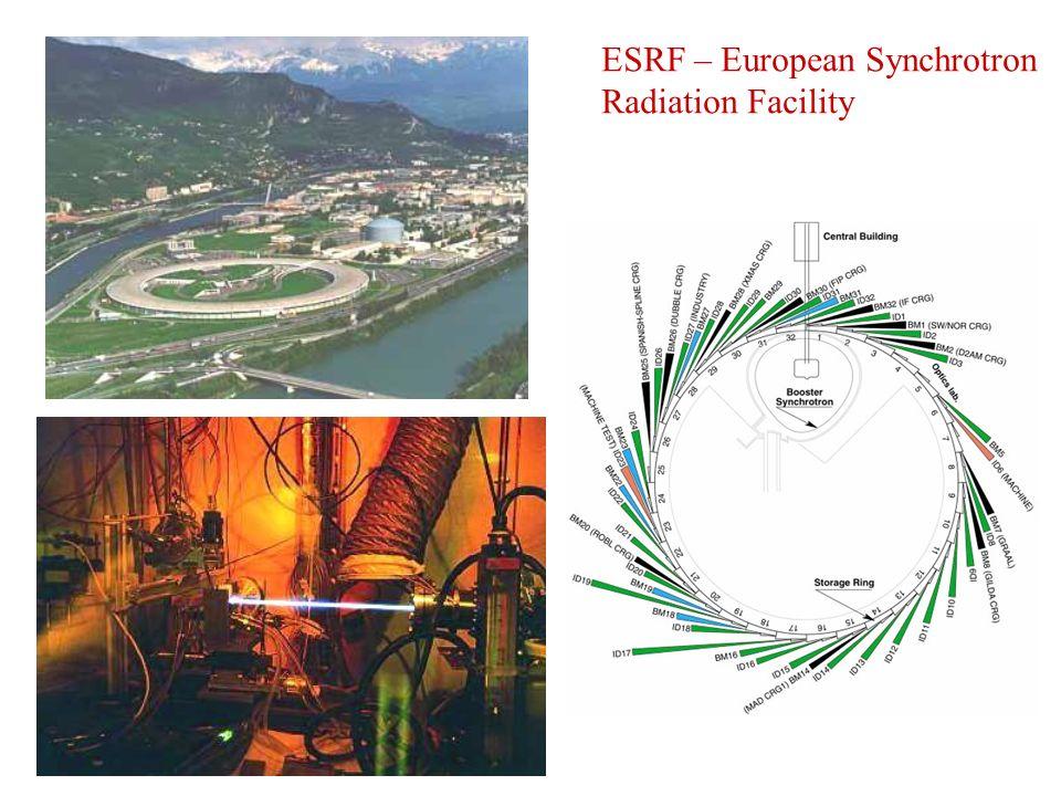 ESRF – European Synchrotron