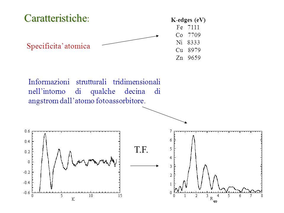 Caratteristiche: T.F. Specificita' atomica