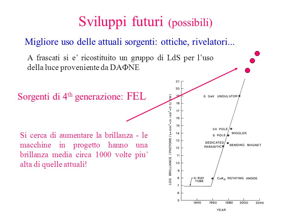 Sviluppi futuri (possibili)