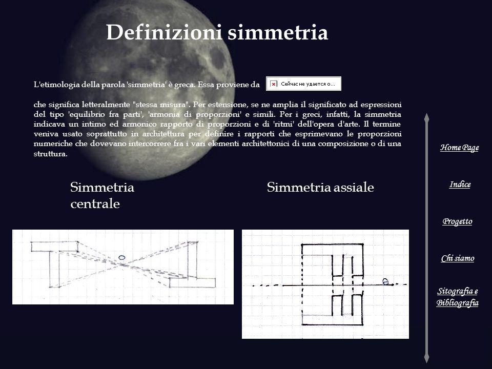 Definizioni simmetria