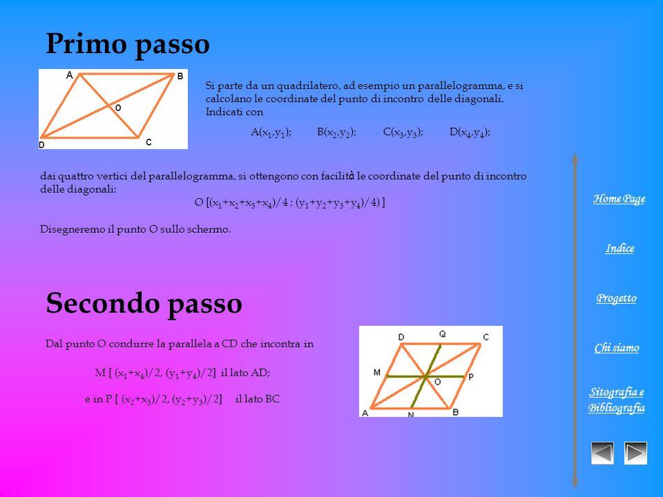 Primo passo Secondo passo Home Page Indice Progetto Chi siamo