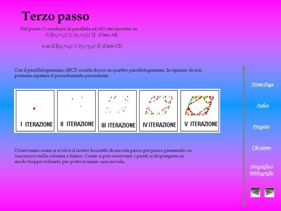 Terzo passo Home Page Indice Progetto Chi siamo