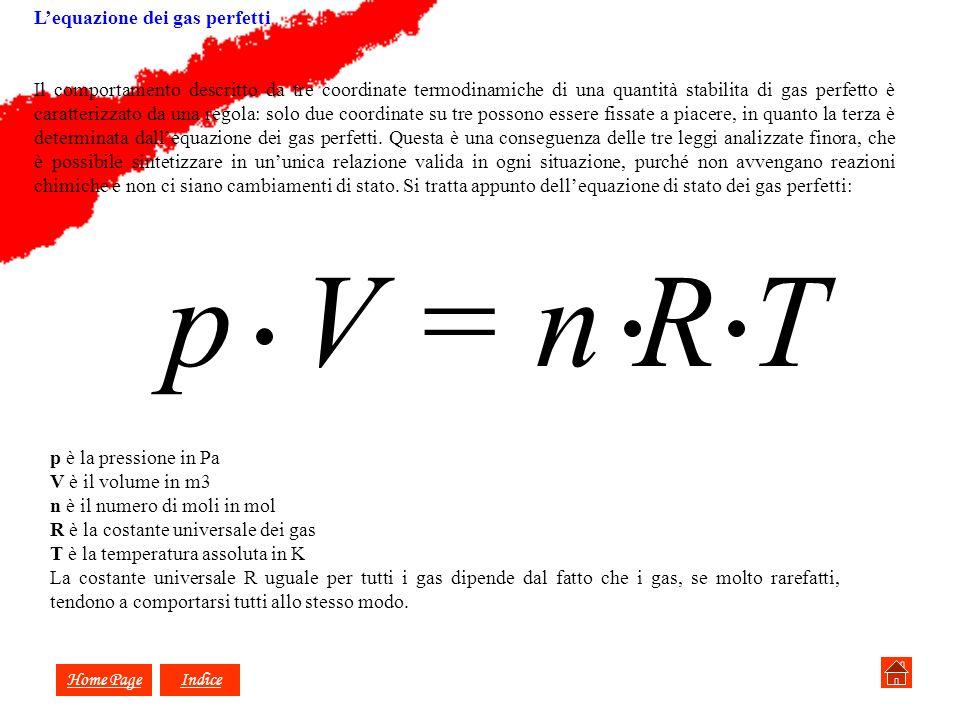 p V = n R T L'equazione dei gas perfetti