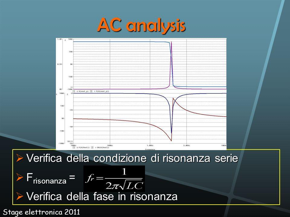 AC analysis Verifica della condizione di risonanza serie Frisonanza =
