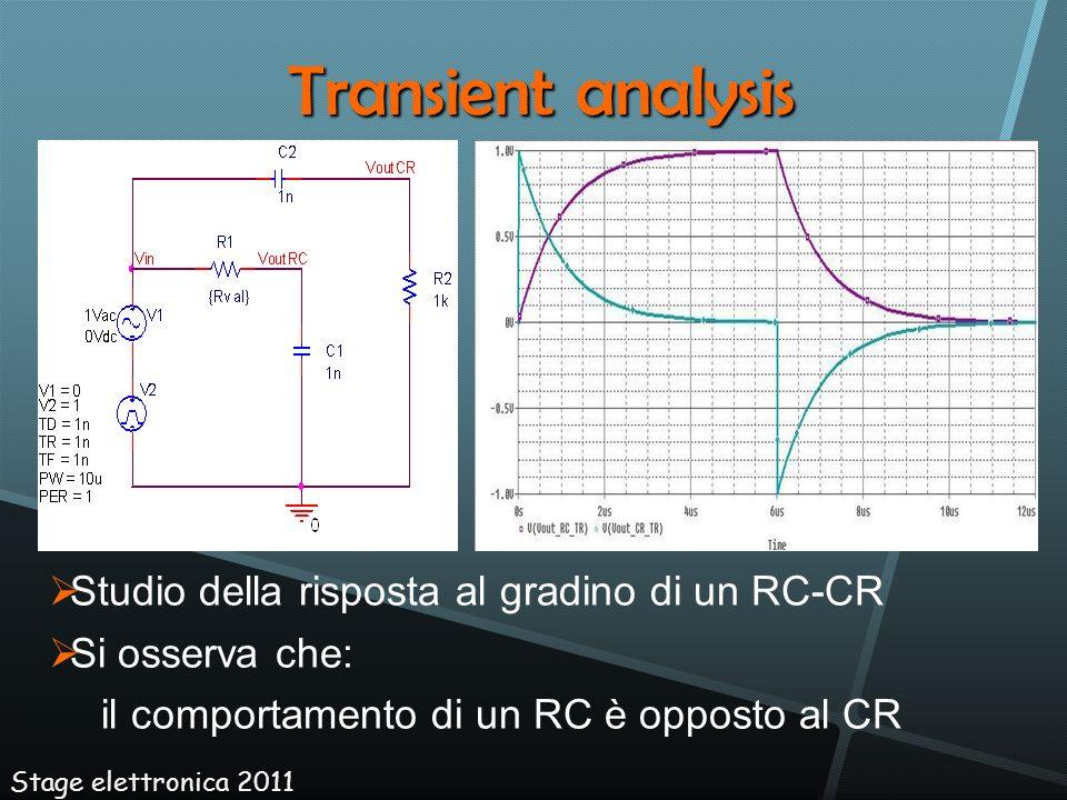 Transient analysis Studio della risposta al gradino di un RC-CR