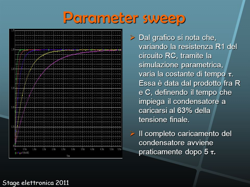 Parameter sweep