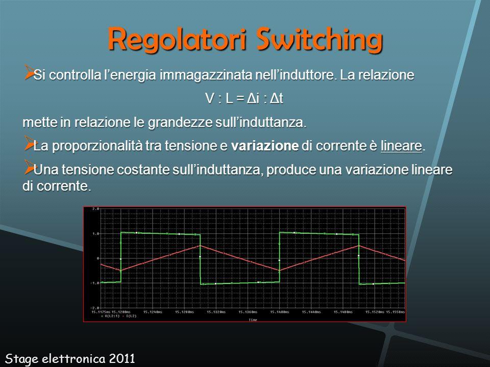 Regolatori Switching Si controlla l'energia immagazzinata nell'induttore. La relazione. V : L = Δi : Δt.