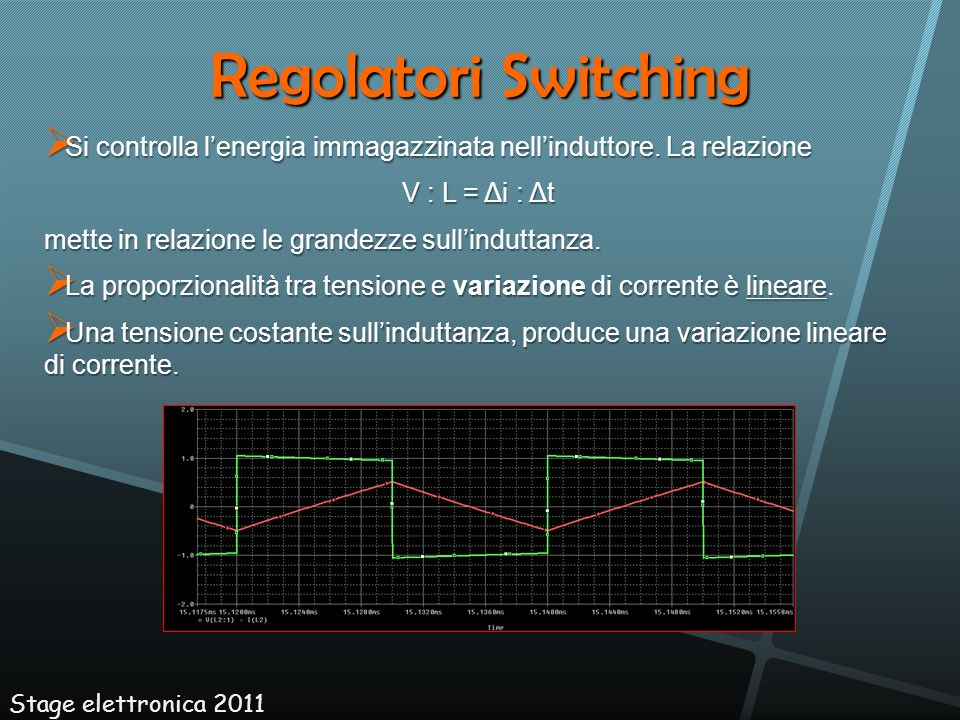 Regolatori SwitchingSi controlla l'energia immagazzinata nell'induttore. La relazione. V : L = Δi : Δt.