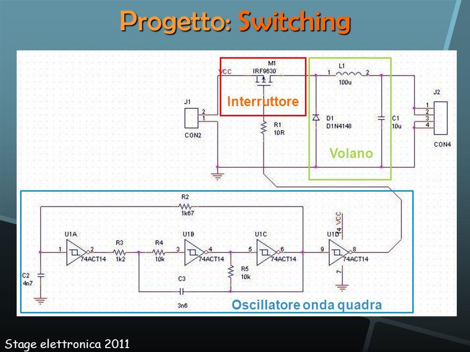 Oscillatore onda quadra