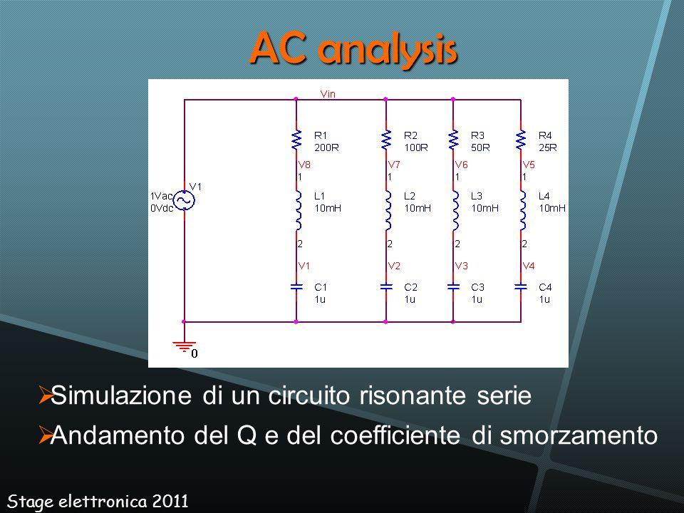 AC analysis Simulazione di un circuito risonante serie