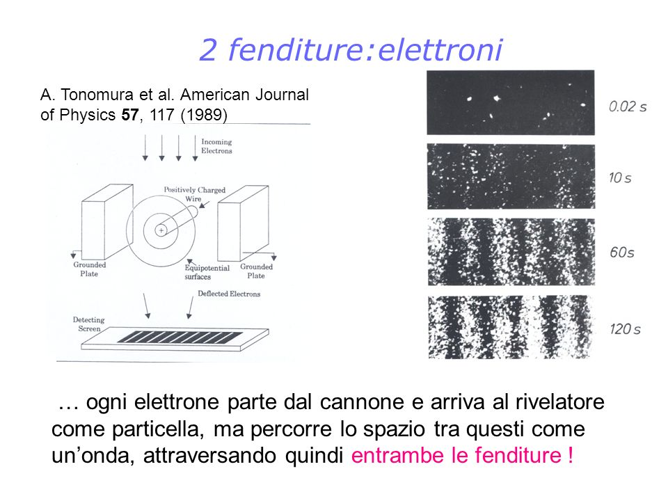 2 fenditure:elettroni A. Tonomura et al. American Journal of Physics 57, 117 (1989)