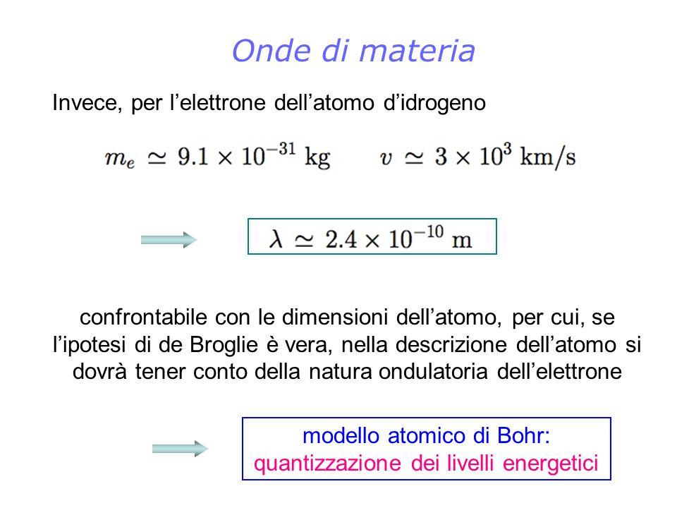 modello atomico di Bohr: quantizzazione dei livelli energetici