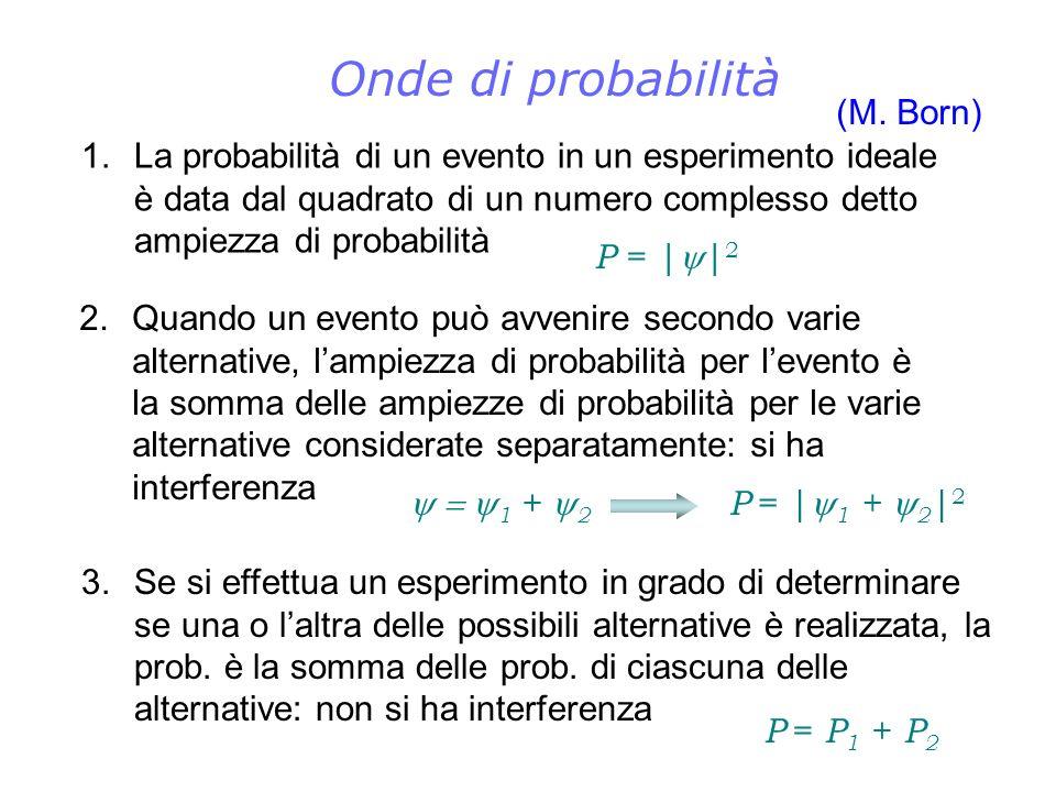 Onde di probabilità (M. Born)