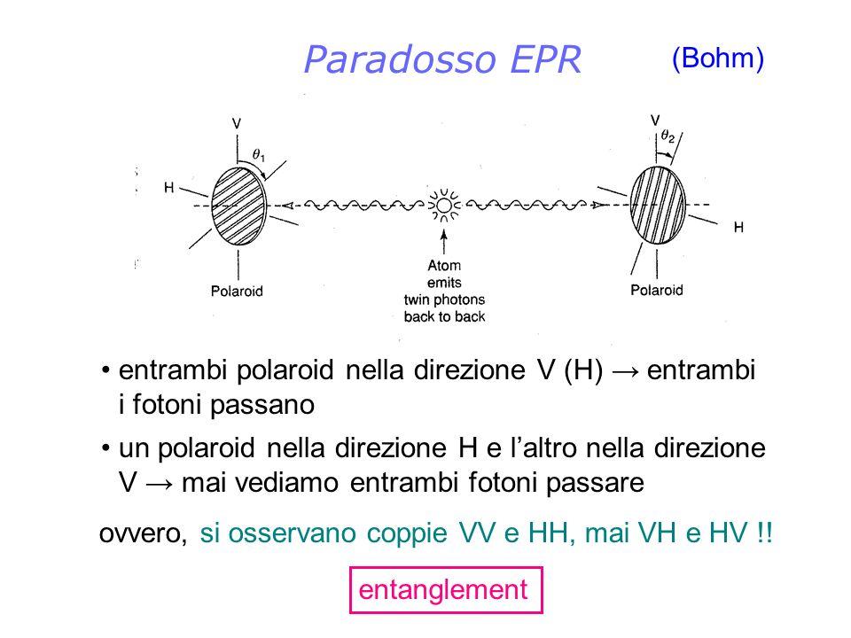 Paradosso EPR (Bohm) entrambi polaroid nella direzione V (H) → entrambi i fotoni passano.