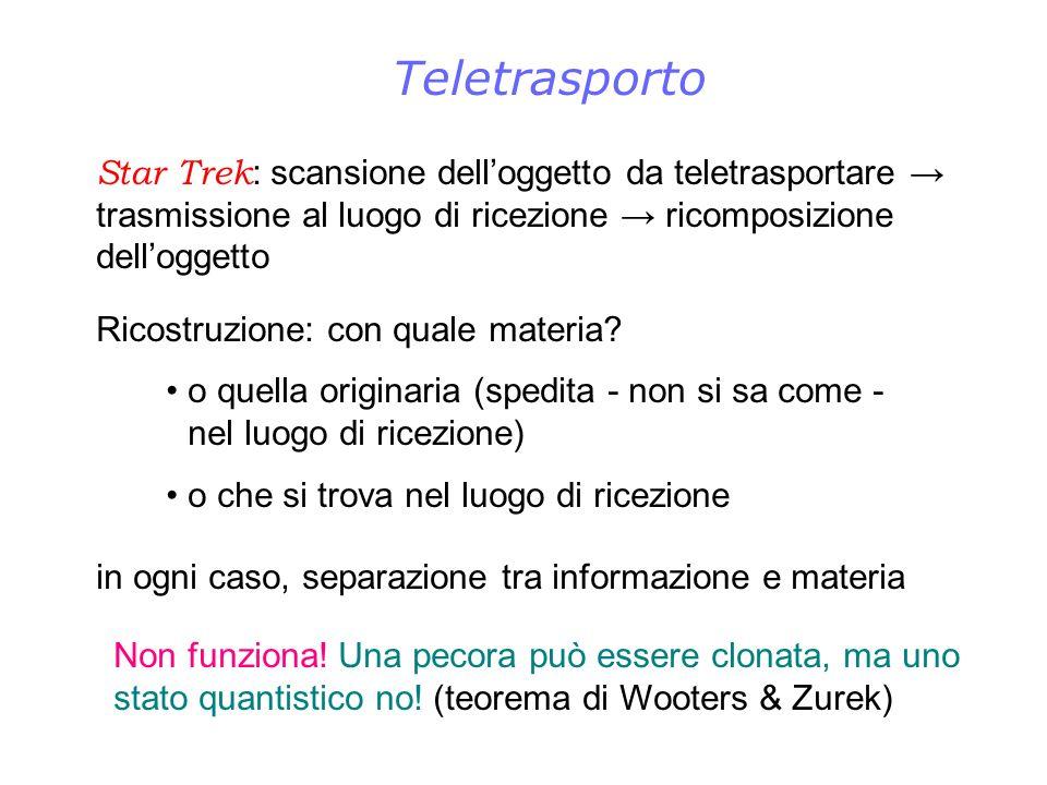 Teletrasporto Star Trek: scansione dell'oggetto da teletrasportare → trasmissione al luogo di ricezione → ricomposizione dell'oggetto.